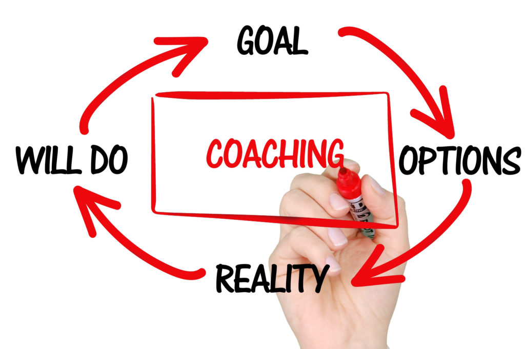Career coaching helps you achieve your career goals